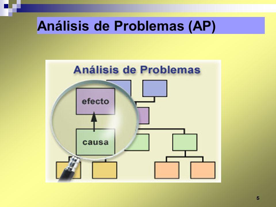 Análisis de Problemas (AP)