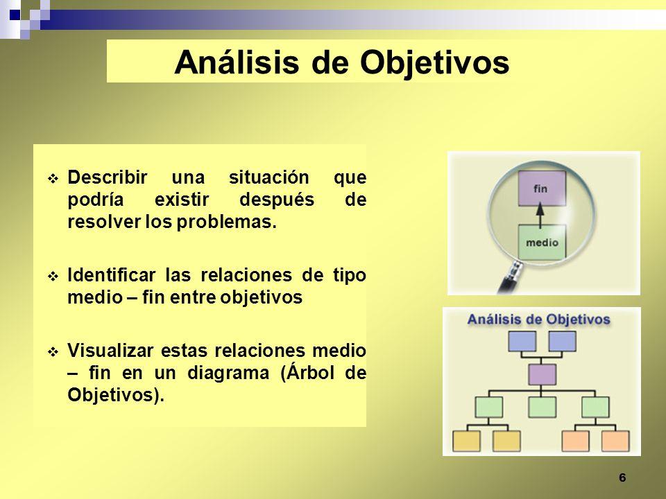 Análisis de Objetivos Describir una situación que podría existir después de resolver los problemas.
