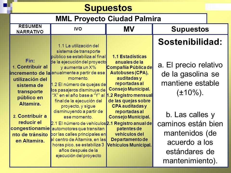 Supuestos Sostenibilidad: