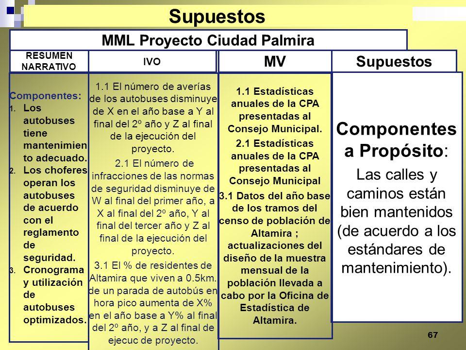 Supuestos Componentes a Propósito: