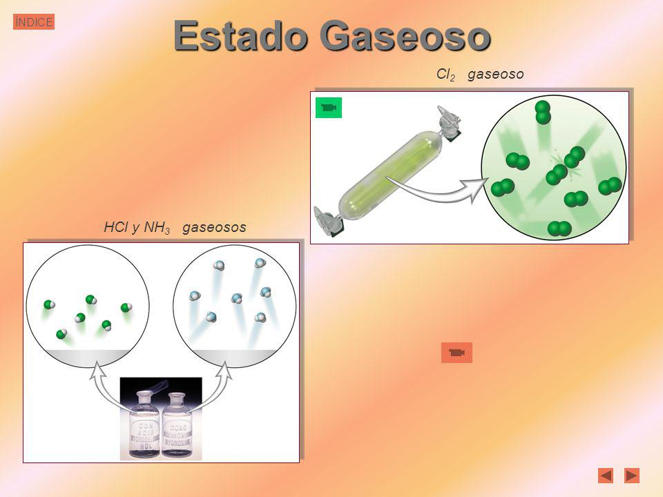 Estado Gaseoso Cl2 gaseoso HCl y NH3 gaseosos