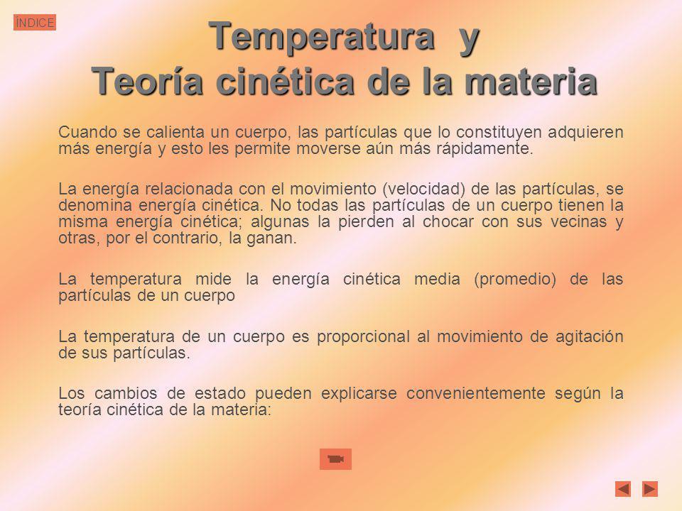 Temperatura y Teoría cinética de la materia
