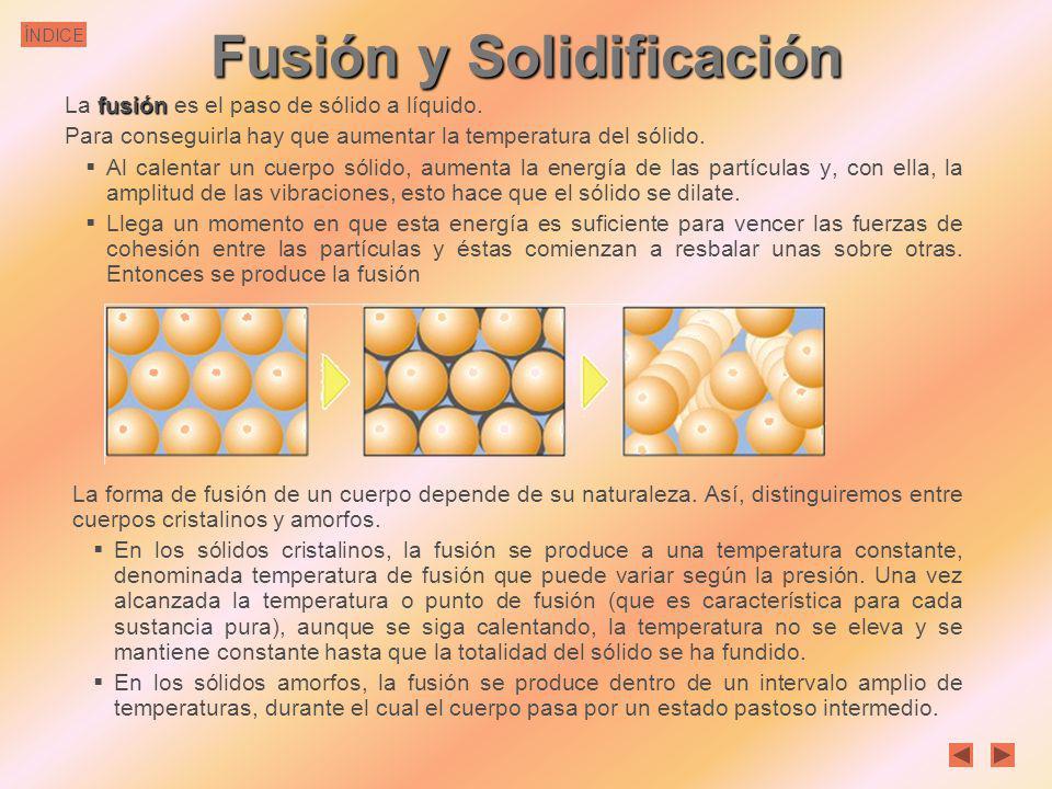 Fusión y Solidificación