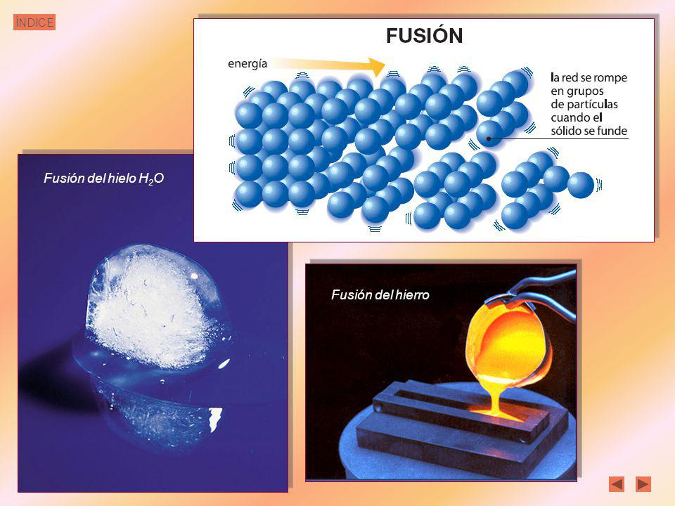 Fusión del hielo H2O Fusión del hierro