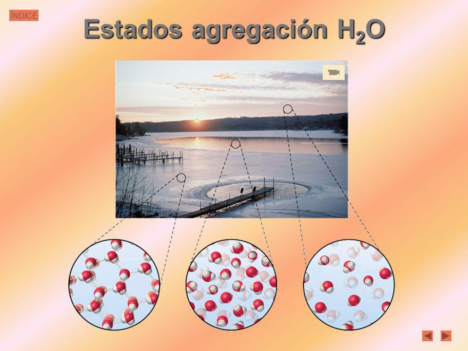 Estados agregación H2O