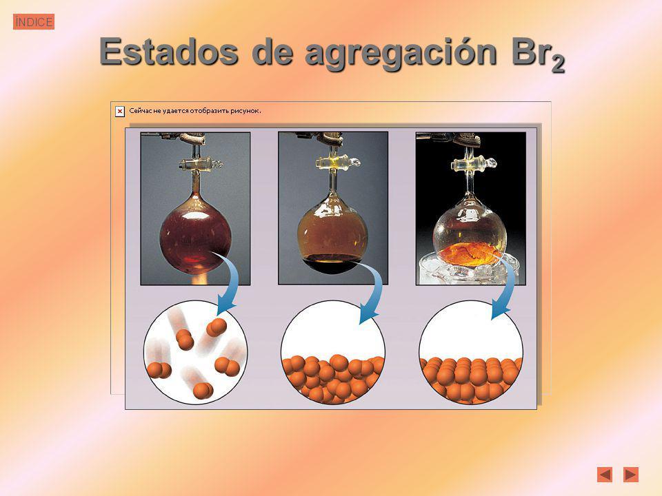 Estados de agregación Br2