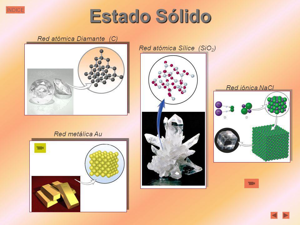 Estado Sólido Red metálica Au Red atómica Diamante (C)