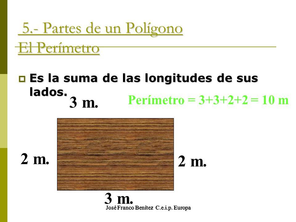 5.- Partes de un Polígono El Perímetro