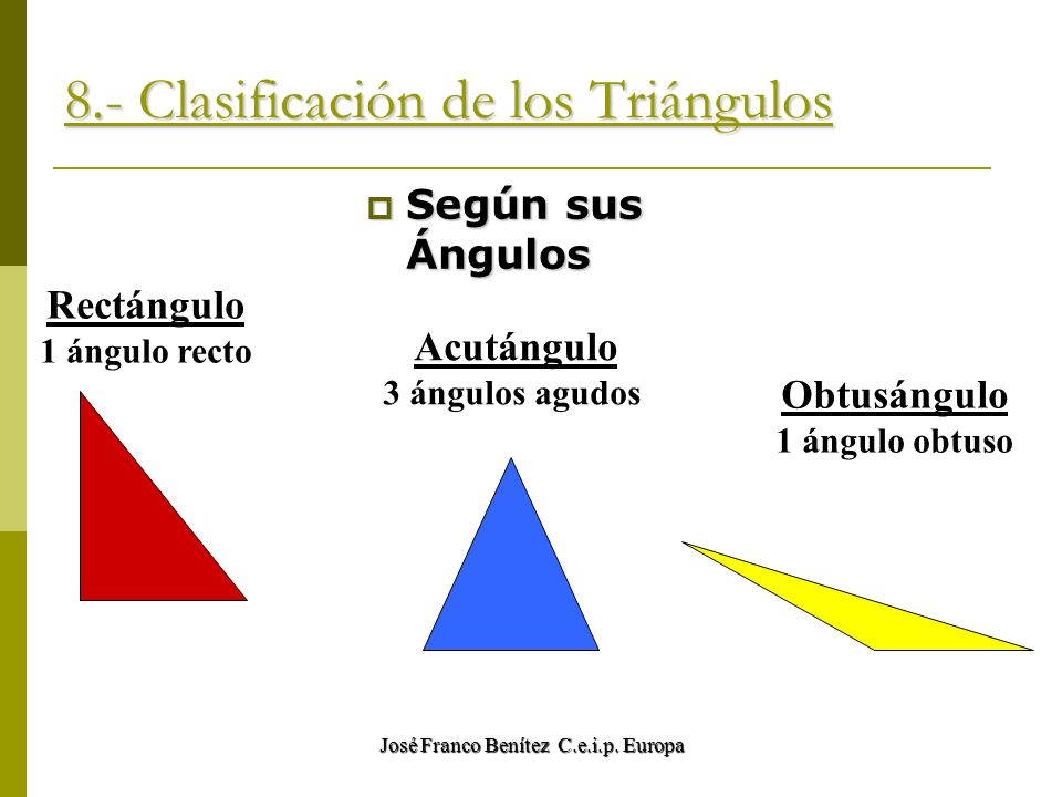 8.- Clasificación de los Triángulos