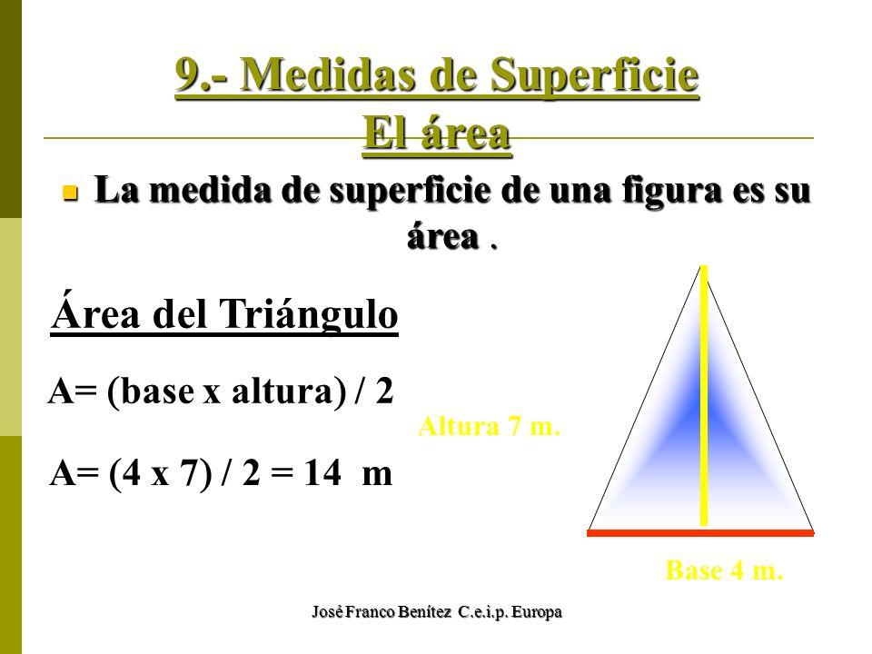 9.- Medidas de Superficie El área
