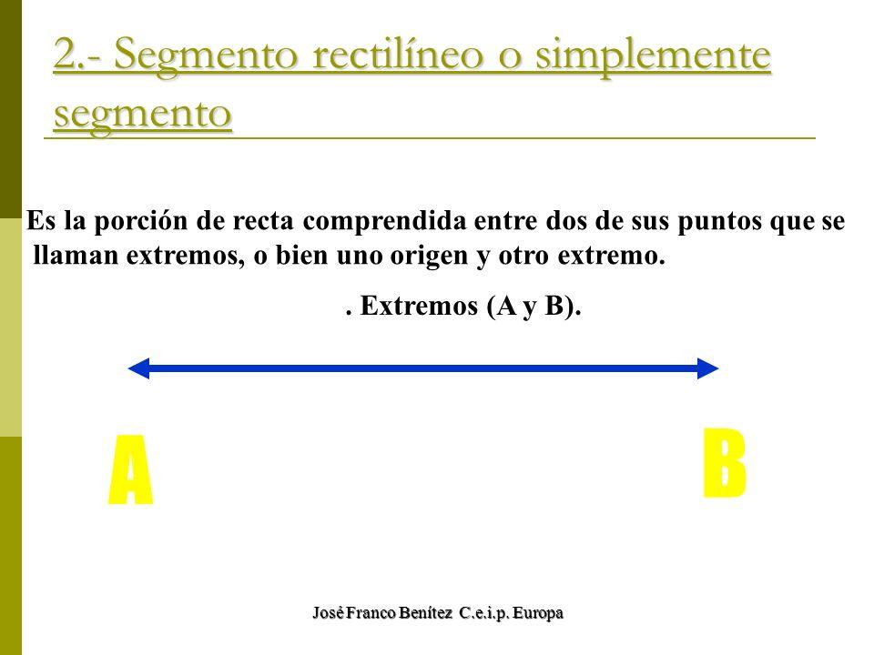 2.- Segmento rectilíneo o simplemente segmento