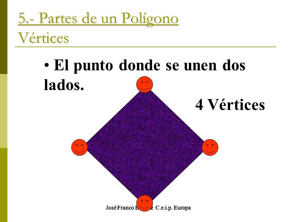 5.- Partes de un Polígono Vértices