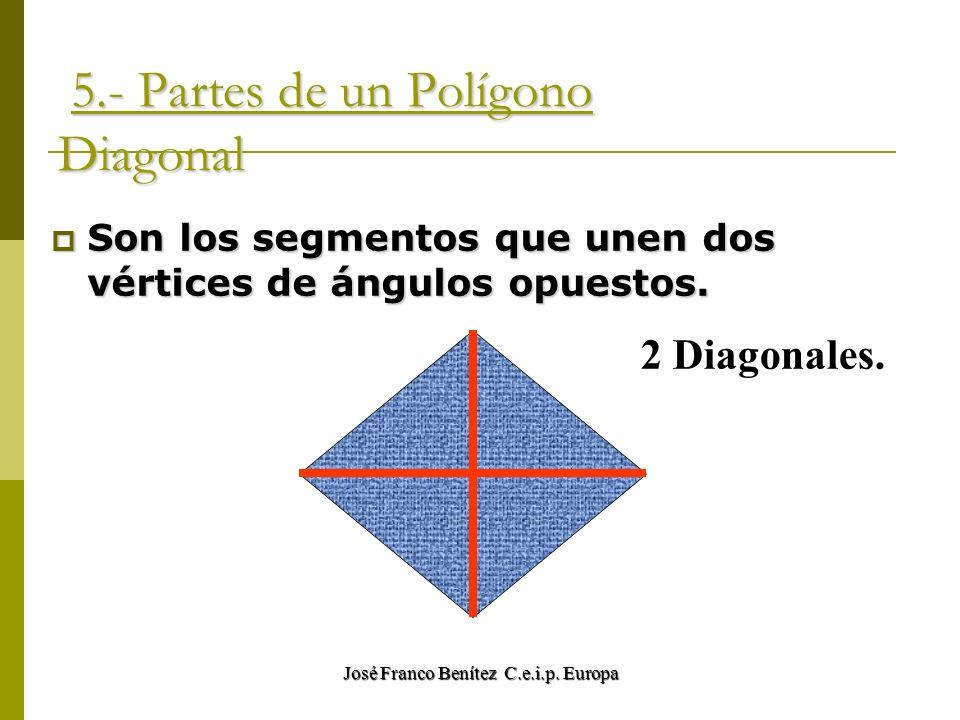 5.- Partes de un Polígono Diagonal