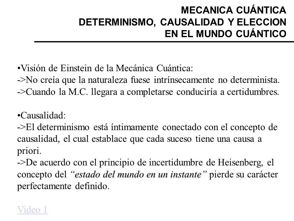 MECANICA CUÁNTICA DETERMINISMO, CAUSALIDAD Y ELECCION EN EL MUNDO CUÁNTICO. Visión de Einstein de la Mecánica Cuántica: