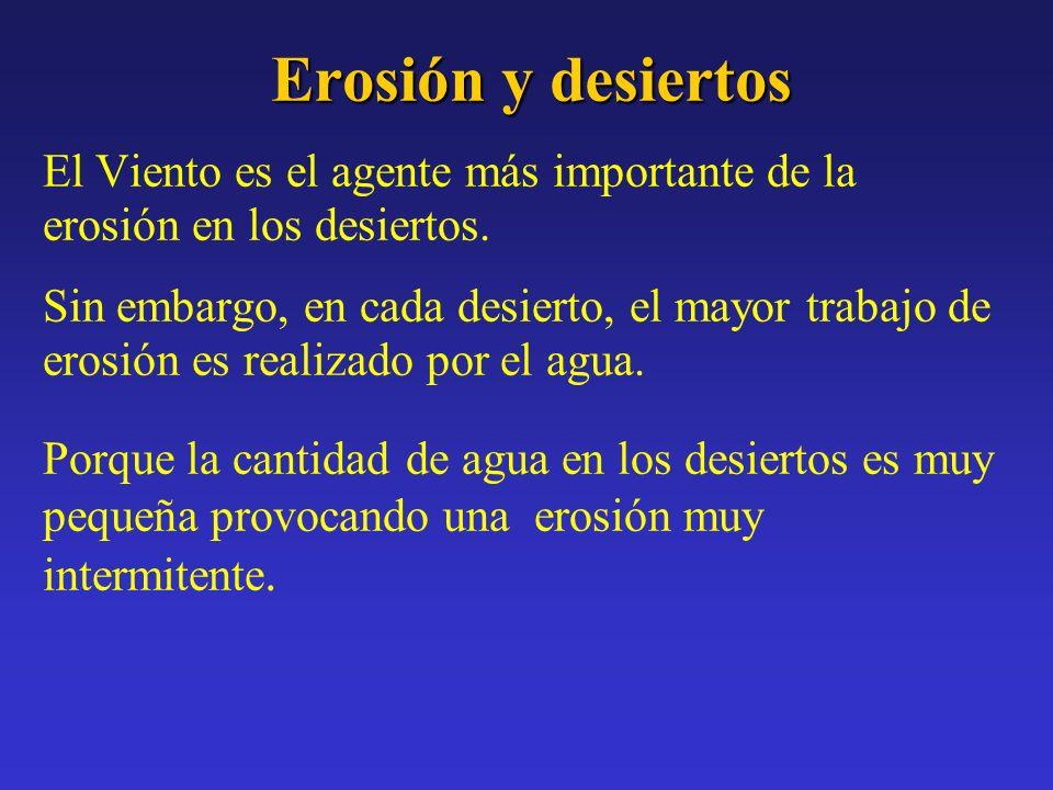 Erosión y desiertosEl Viento es el agente más importante de la erosión en los desiertos.