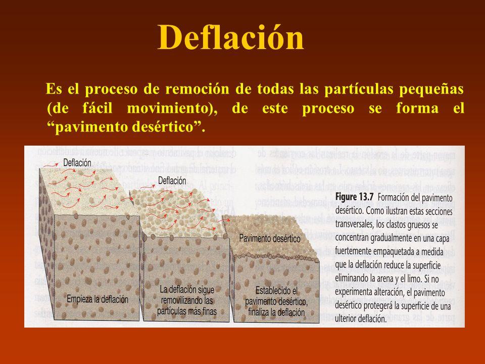 DeflaciónEs el proceso de remoción de todas las partículas pequeñas (de fácil movimiento), de este proceso se forma el pavimento desértico .