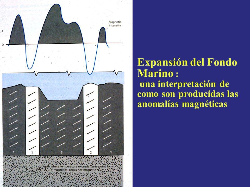 . Expansión del Fondo Marino : una interpretación de como son producidas las anomalías magnéticas