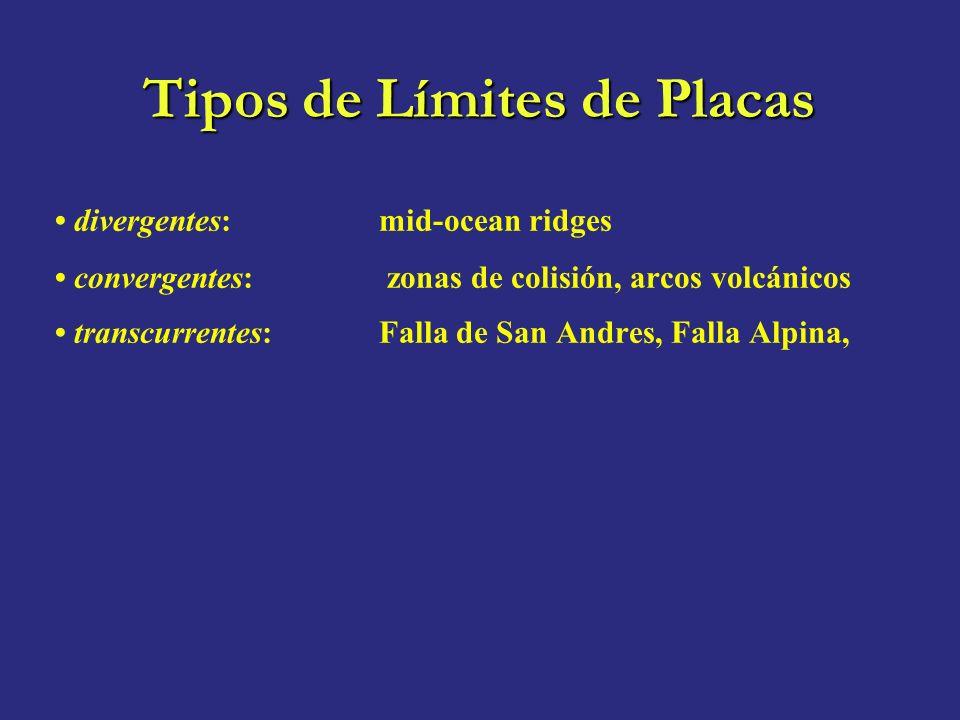 Tipos de Límites de Placas