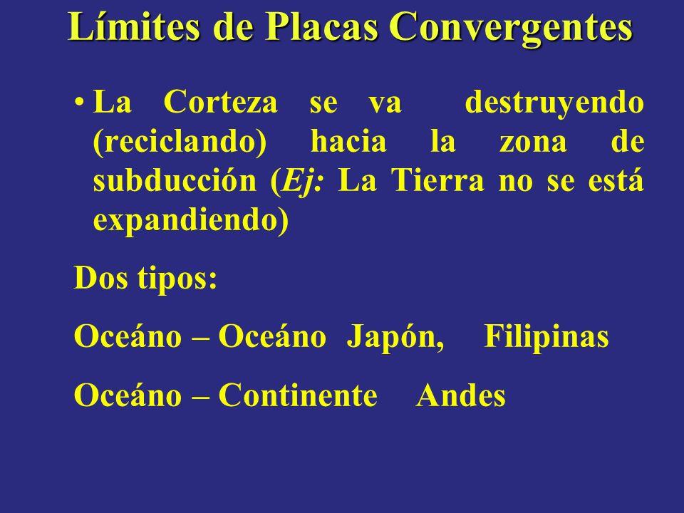 Límites de Placas Convergentes