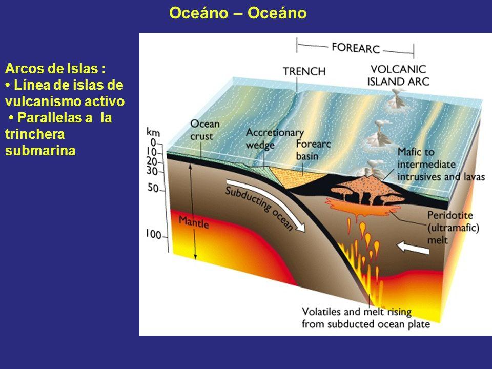 Oceáno – Oceáno Arcos de Islas : • Línea de islas de vulcanismo activo