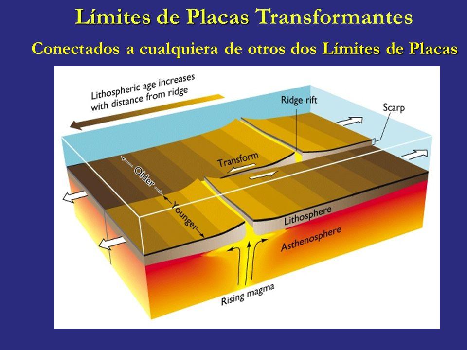 Límites de Placas Transformantes