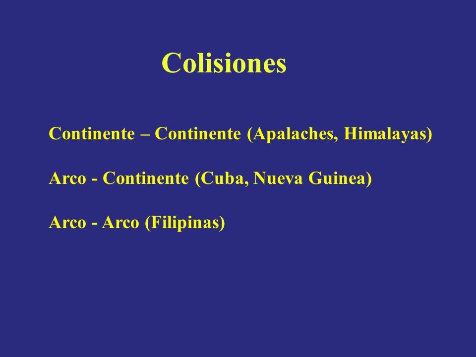Colisiones Continente – Continente (Apalaches, Himalayas)
