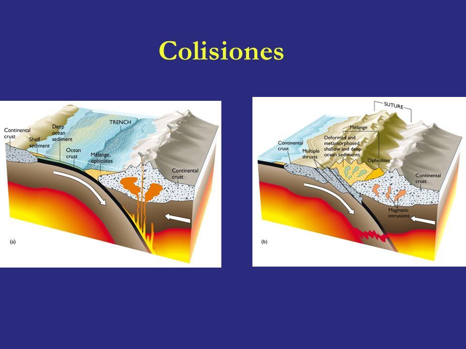 Colisiones