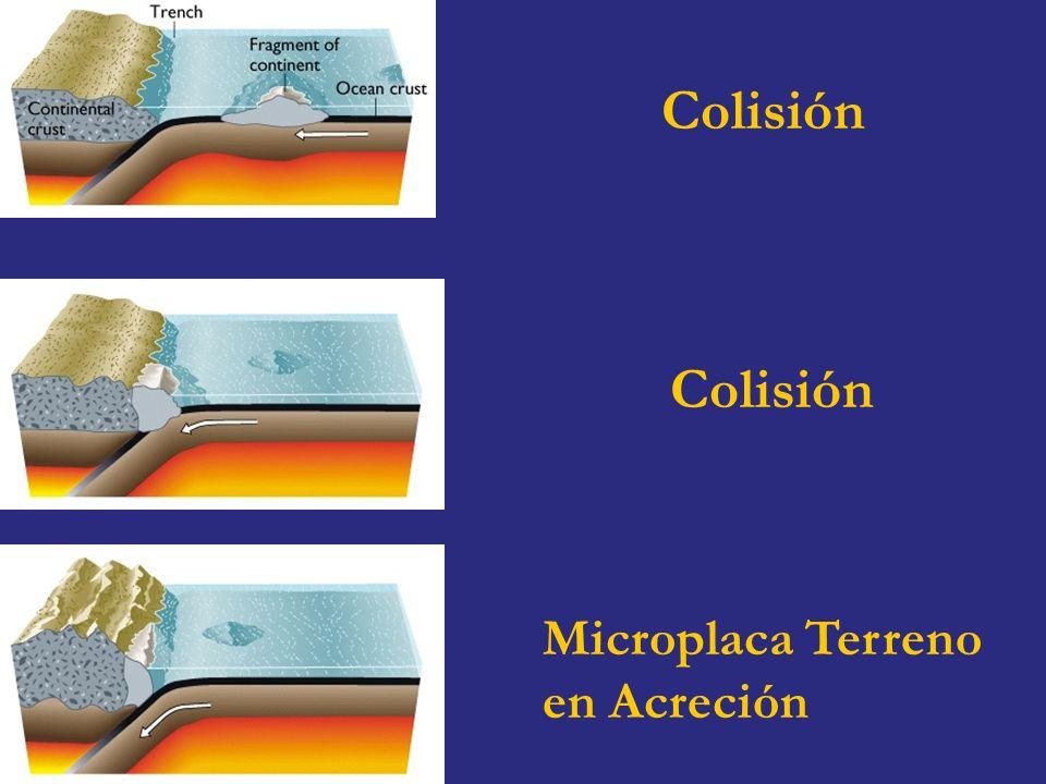 Colisión Colisión Microplaca Terreno en Acreción