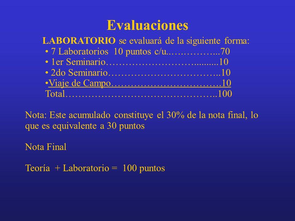 Evaluaciones LABORATORIO se evaluará de la siguiente forma: