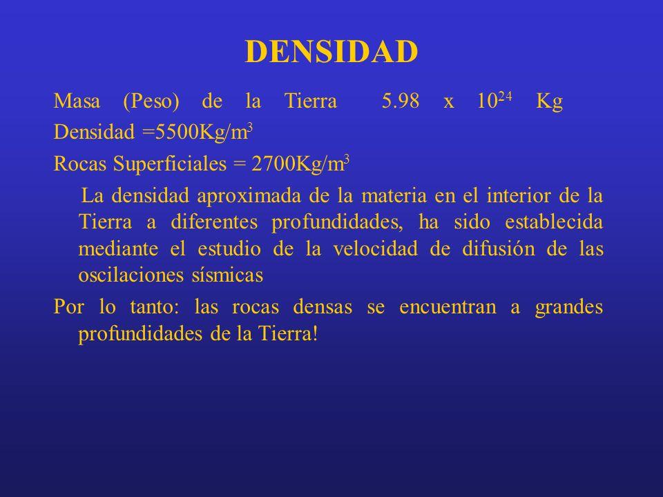 DENSIDAD Masa (Peso) de la Tierra 5.98 x 1024 Kg Densidad =5500Kg/m3