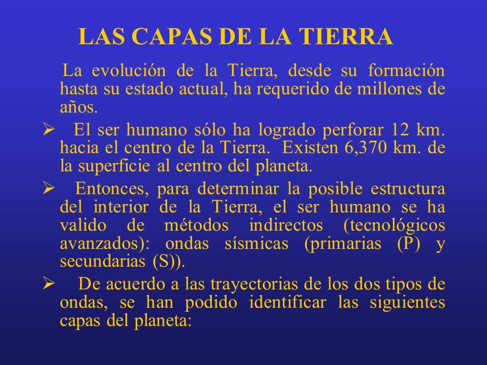 LAS CAPAS DE LA TIERRA La evolución de la Tierra, desde su formación hasta su estado actual, ha requerido de millones de años.