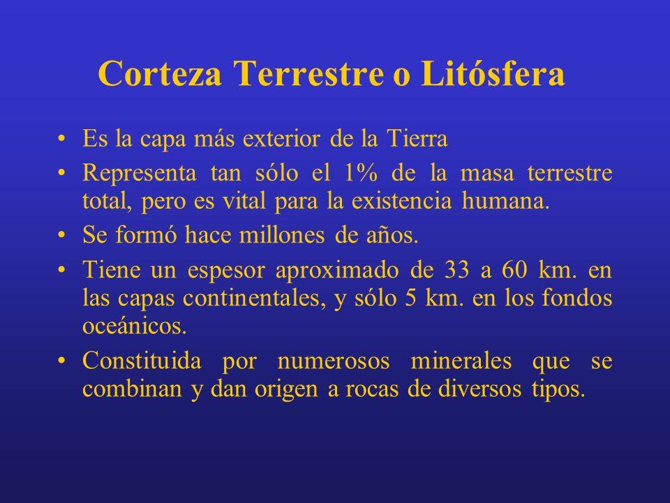 Corteza Terrestre o Litósfera