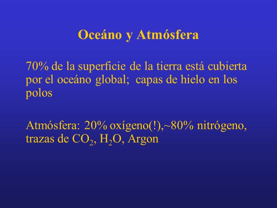 Oceáno y Atmósfera70% de la superficie de la tierra está cubierta por el oceáno global; capas de hielo en los polos.