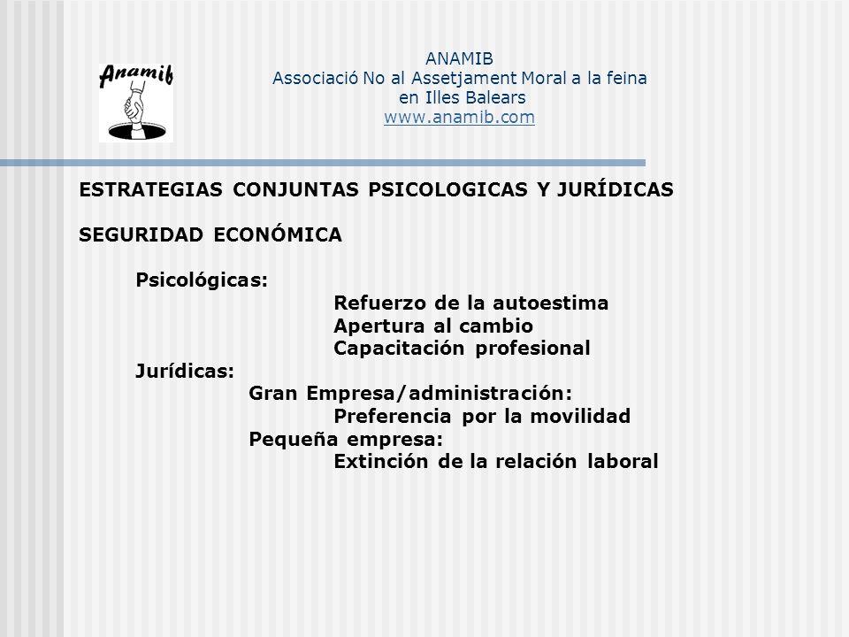 ESTRATEGIAS CONJUNTAS PSICOLOGICAS Y JURÍDICAS SEGURIDAD ECONÓMICA