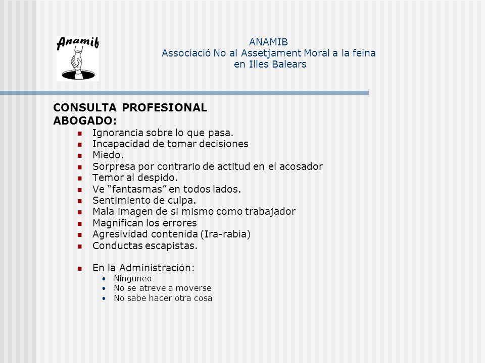 ANAMIB Associació No al Assetjament Moral a la feina en Illes Balears