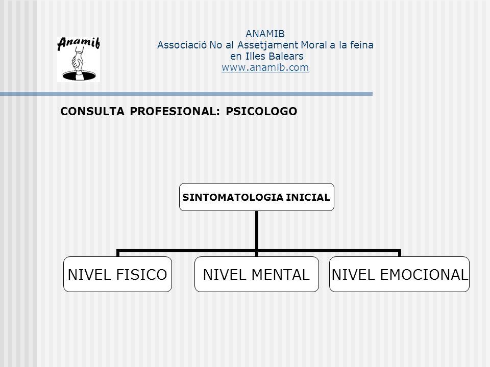 CONSULTA PROFESIONAL: PSICOLOGO