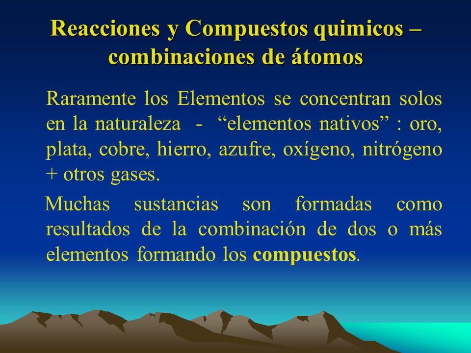 Reacciones y Compuestos quimicos – combinaciones de átomos
