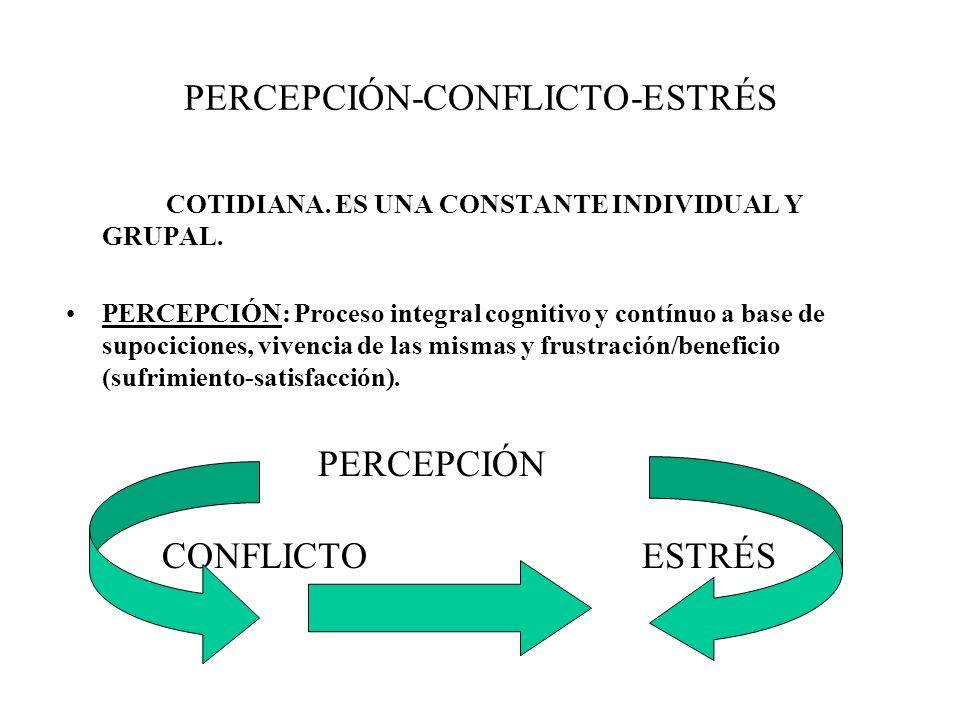 PERCEPCIÓN-CONFLICTO-ESTRÉS