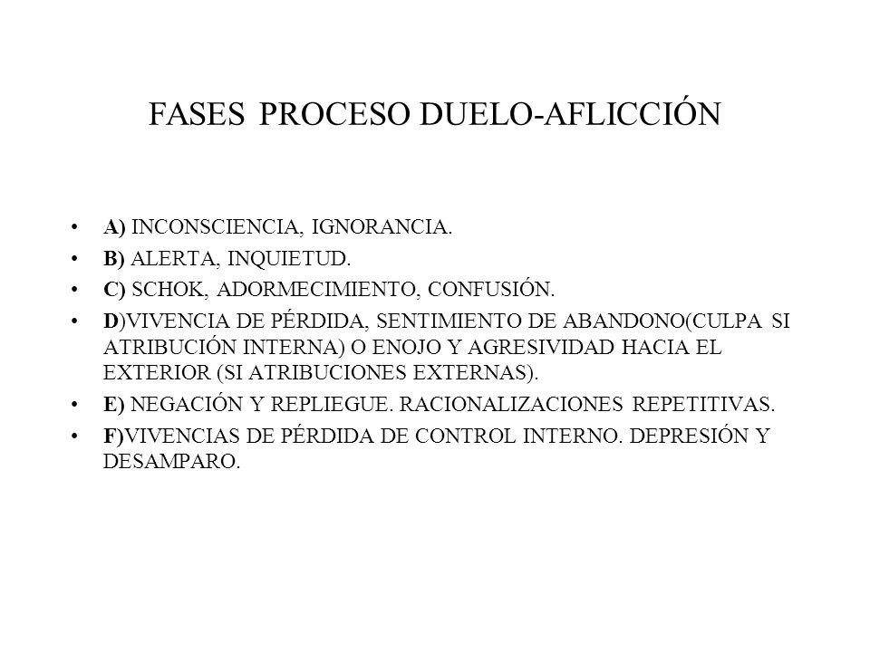 FASES PROCESO DUELO-AFLICCIÓN