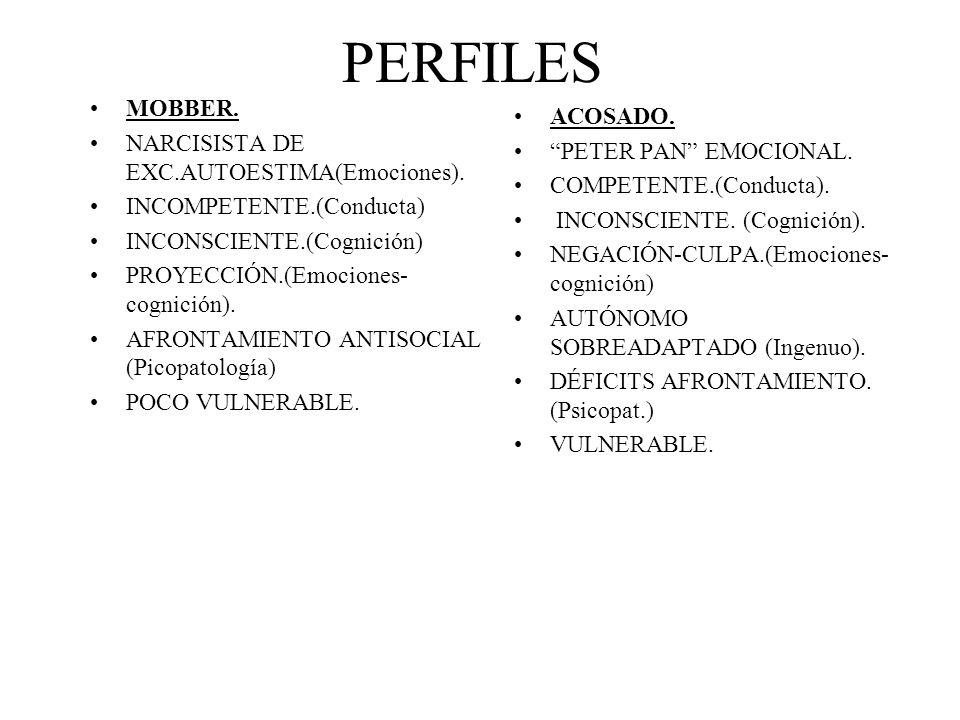 PERFILES MOBBER. ACOSADO. NARCISISTA DE EXC.AUTOESTIMA(Emociones).