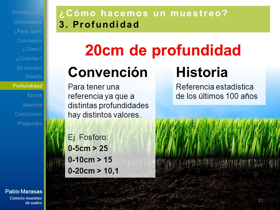 20cm de profundidad Convención Historia ¿Cómo hacemos un muestreo