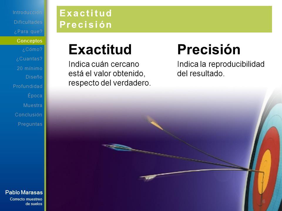 Exactitud Precisión Exactitud Precisión