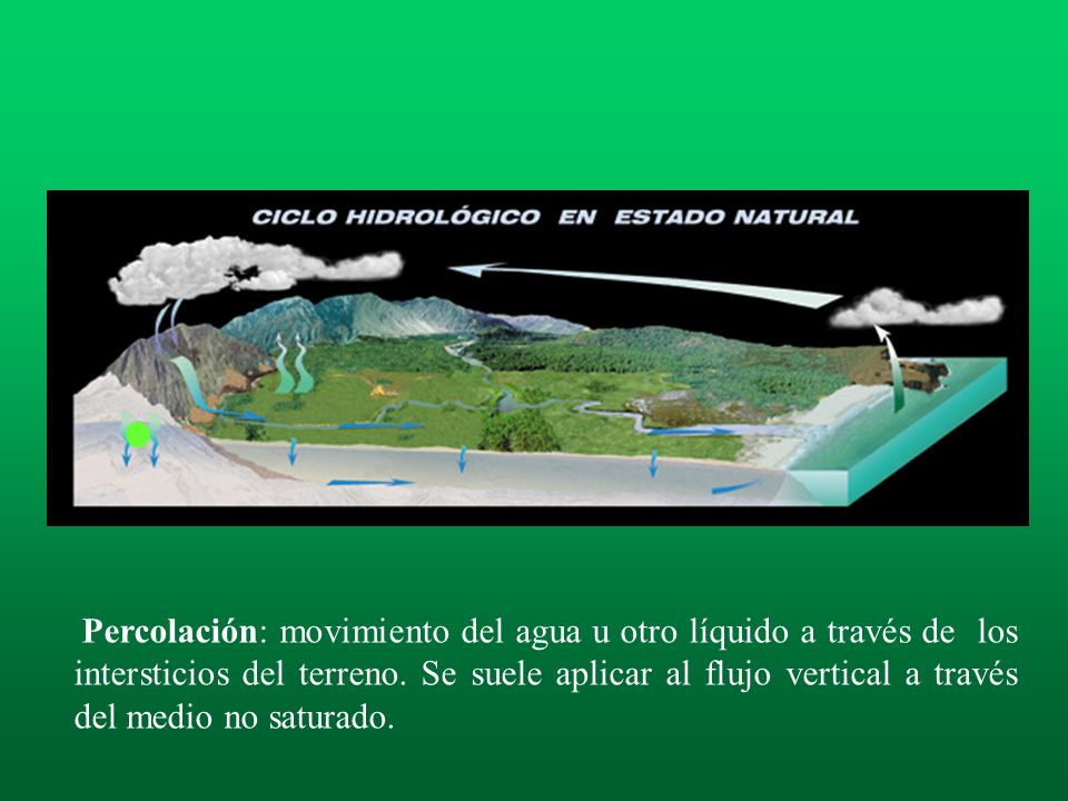 Percolación: movimiento del agua u otro líquido a través de los intersticios del terreno.