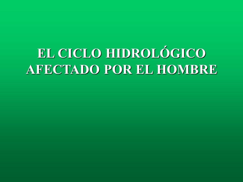 EL CICLO HIDROLÓGICO AFECTADO POR EL HOMBRE