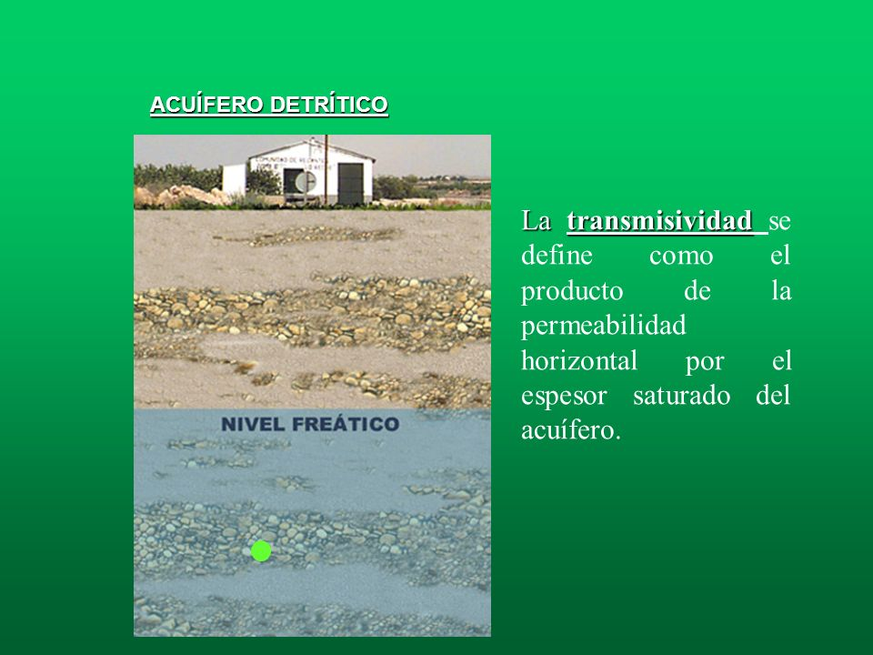 ACUÍFERO DETRÍTICO La transmisividad se define como el producto de la permeabilidad horizontal por el espesor saturado del acuífero.