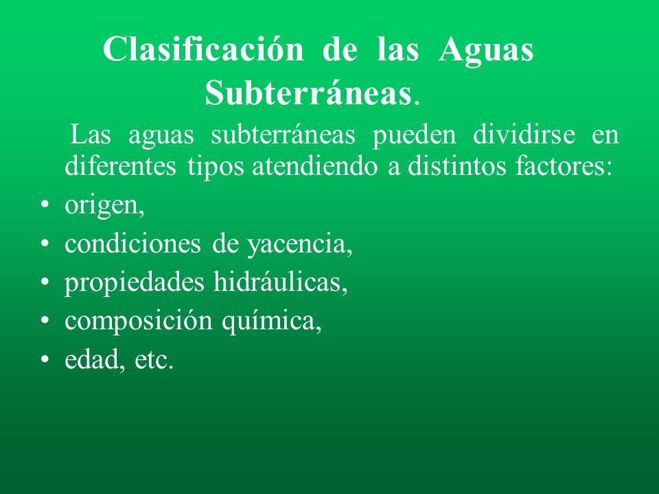 Clasificación de las Aguas Subterráneas.