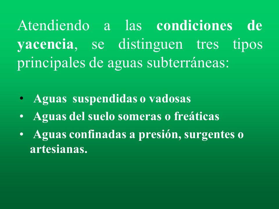 Atendiendo a las condiciones de yacencia, se distinguen tres tipos principales de aguas subterráneas: