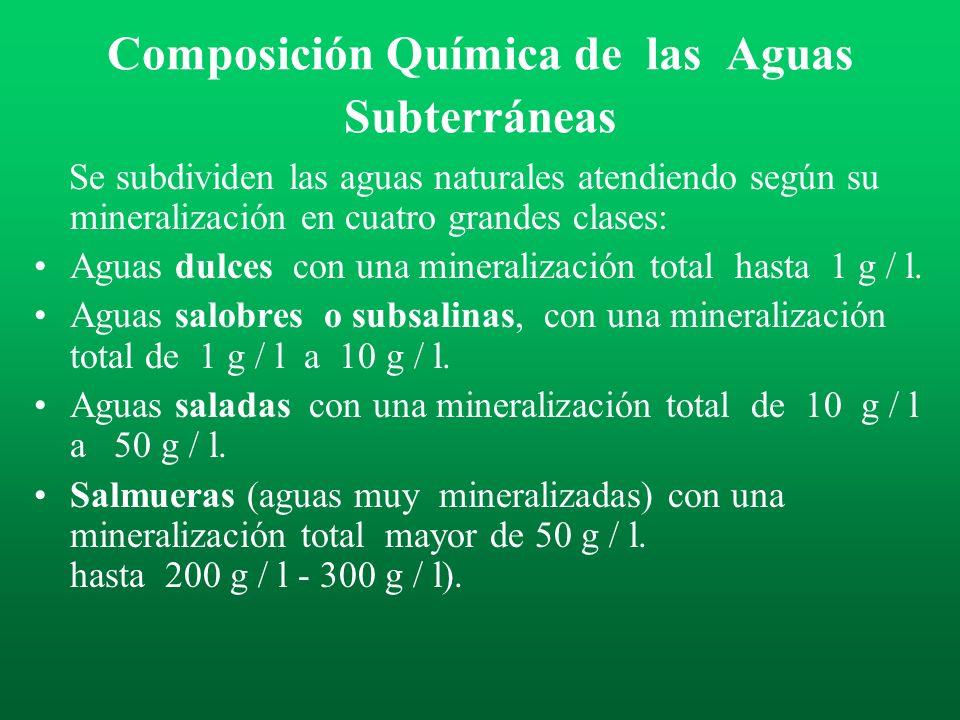 Composición Química de las Aguas Subterráneas