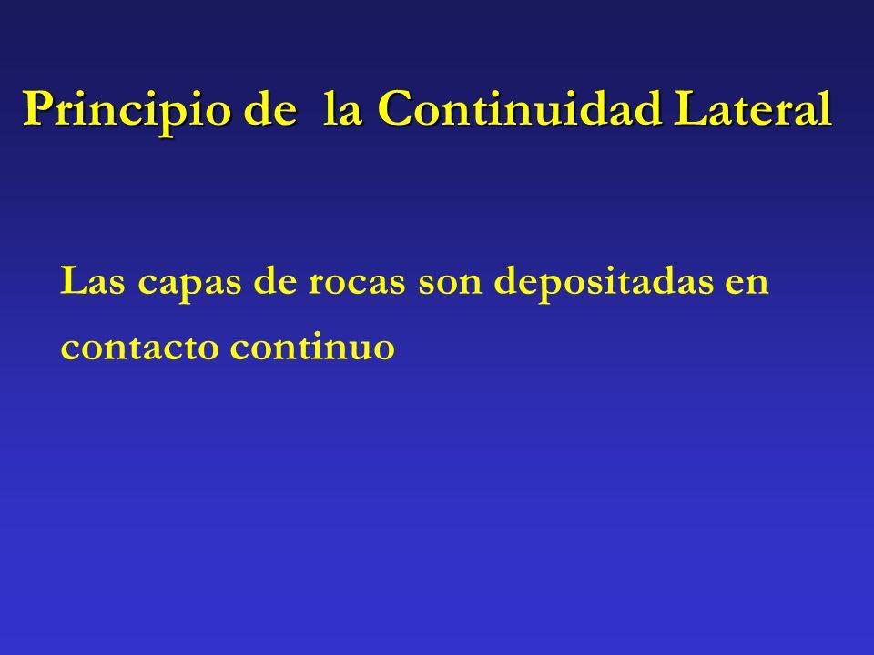 Principio de la Continuidad Lateral