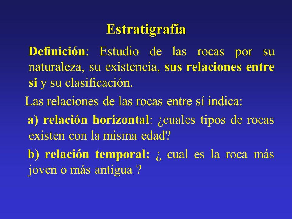 Estratigrafía Definición: Estudio de las rocas por su naturaleza, su existencia, sus relaciones entre si y su clasificación.